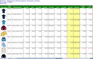 Retail Inventory Spreadsheet Clothing Inventory Spreadsheet Template For Pinterest