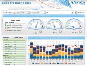 reporting dashboard template best free home design