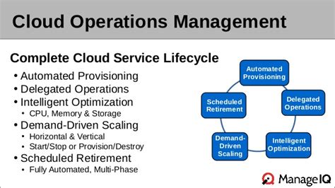 hybrid cloud management with manageiq