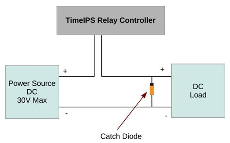 what is a catch diode timeips time clock attendance and payroll solution