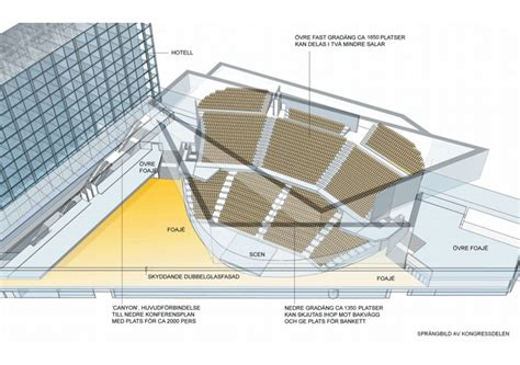 Good Floor Plans bob till stockholm waterfront