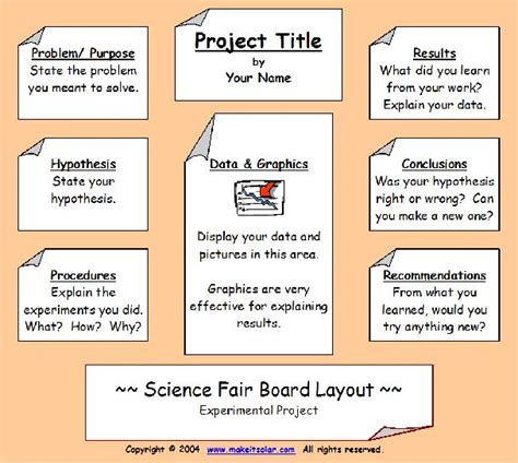 poster board layout for science fair project mr gors s links