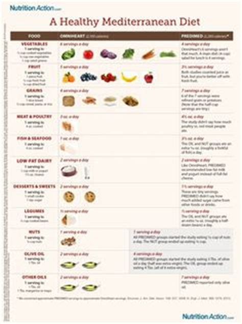 printable mediterranean diet recipes weight loss made easy with food combining get a complete