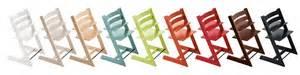 chaise haute tripp trapp de stokke pourquoi meilleur