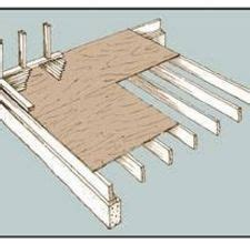 How to Build a Raised Wood Floor   Raising, Kitchens and