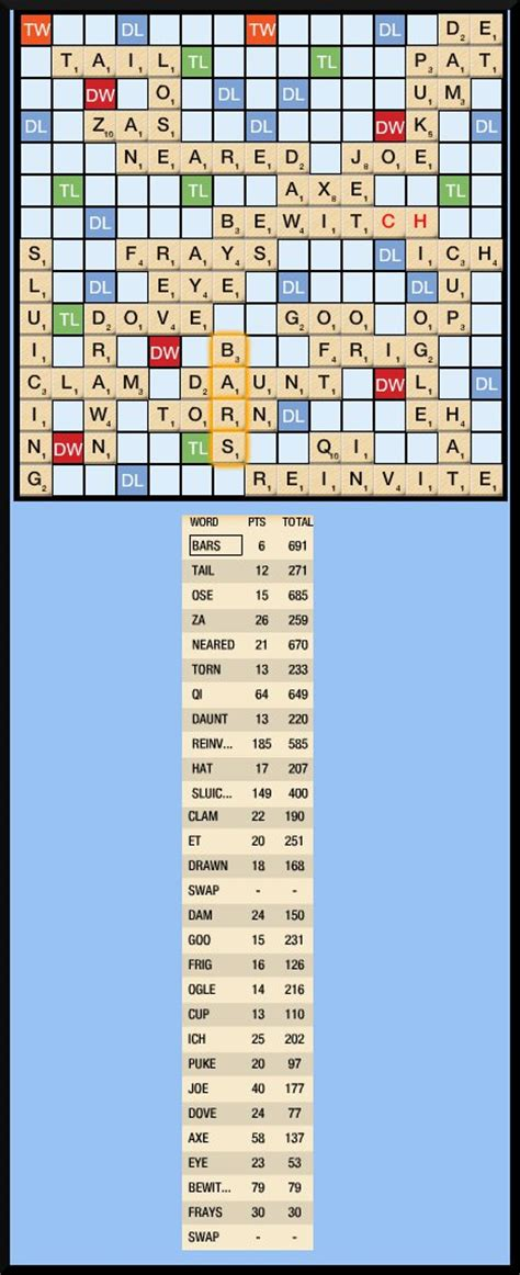 scrabble word score kurgara