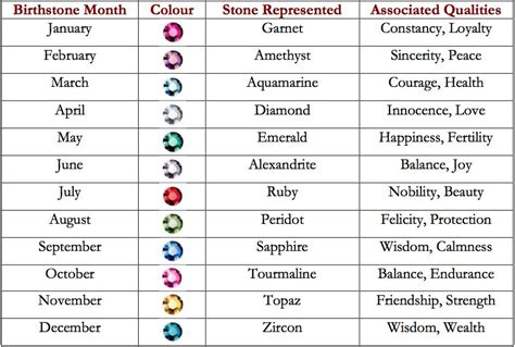 birthstone and meaning beautiza is beautiful