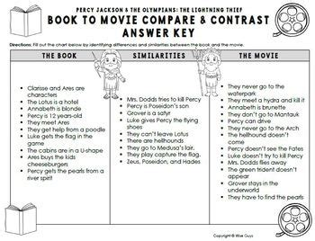 the lightning thief book and movie comparison by wise guys