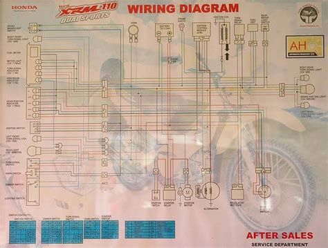 wiring diagram of honda xrm 110 wiring diagram with