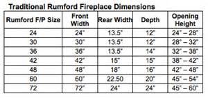 rumford fireplace dimensions rumford rasmussen gas logs