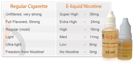 E Liquid Vapor Far From Corny the switch e cigarette beginners guide vapor