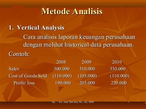 Analisis Laporan Keuangan By Dr Kasmir analisis laporan keuangan