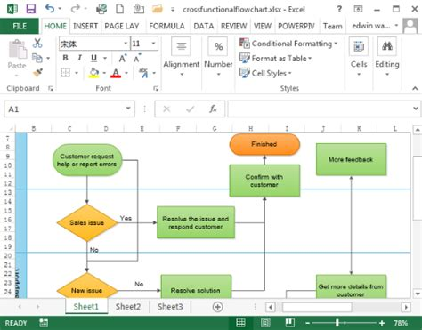 flow chart template excel steps for process flow diagrams in excel and brief the