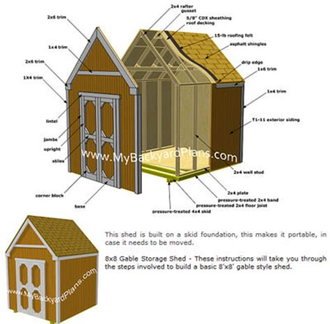 Shed Materials by Plans For Building A Shed