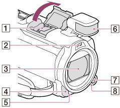 hdr pj780e/pj780ve/pj790/pj790e/pj790v/pj790ve | parts and