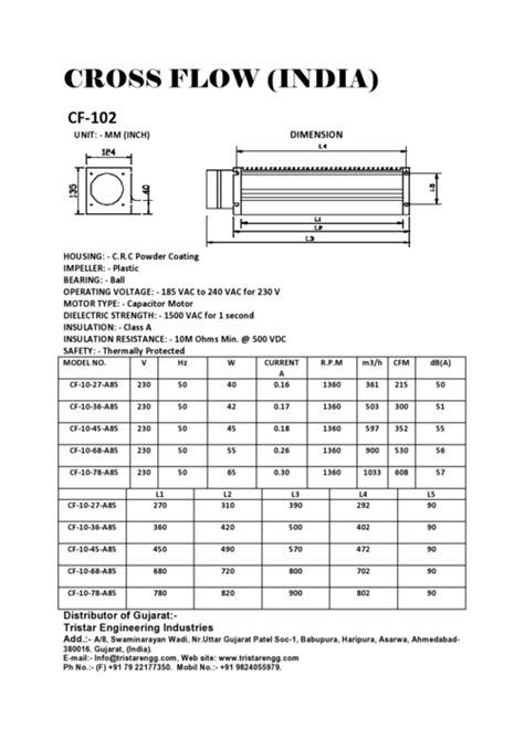 cross flow fan suppliers cross flow fan blower exporter manufacturer supplier