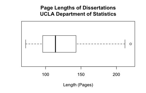 average length of dissertation ucla statistics analyzing thesis dissertation lengths
