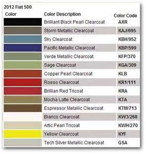 Fiat Paint Codes 12 Fiat 500 Side Molding