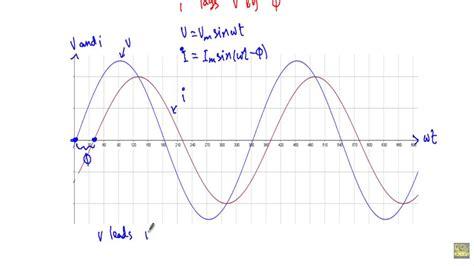 phasor diagrams ac through series rl circuit phasor diagram