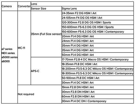 sigma mc  lens adapter compatibility list