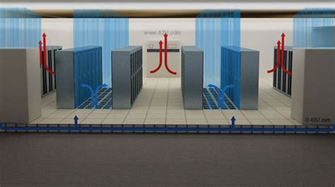 hot aisle containment curtains data center curtains hot cold aisle containment curtains