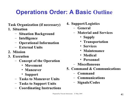 operations order template graphic firing table january 2017
