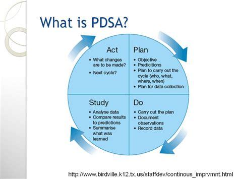 pdsa plan do study act template quotes