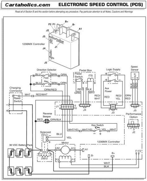 ezgo txt wiring diagram wiring diagram