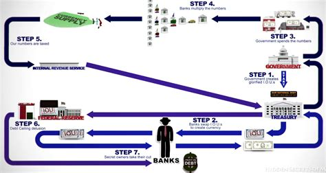 who owns jpmorgan bank who owns the fed alternative cooperation systems
