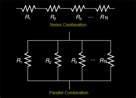 tolerance of resistors in series and parallel combining resistors to improve tolerance