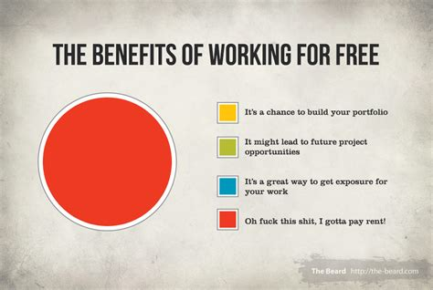 What Is The Benefit Of A Clear Working Thesis Statement by When Working For Free As A Dp Makes Sense Cinema5d