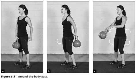 kettlebell hand to hand swing kettlebell training basic kettlebell exercises