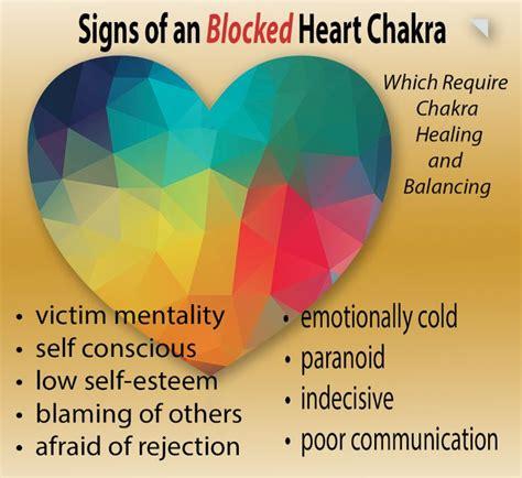 Symptoms Of Detoxing Unblocking Throat Chakra by 25 Best Ideas About Chakra On