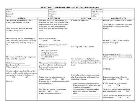 functional behavior assessment template best photos of student behavior report template student