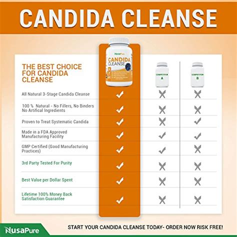 Side Effects Of Candida Detox by Candida Support Cleanse Non Gmo 120 Caps Yeast
