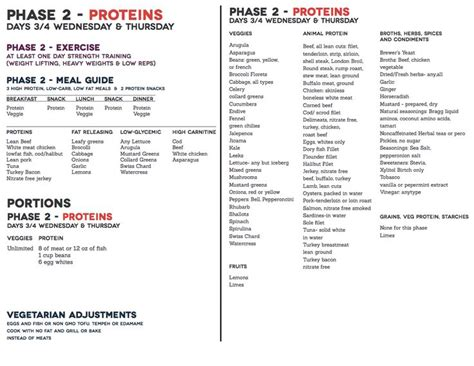 Smash Diet Phase 1 Detox Food List by 17 Images About Fast Metabolism Diet On Fast