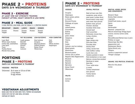 Metabolism Detox Diet Menu by 31 Best Images About Fast Metabolism Diet On