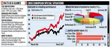 how to profit from special situations in the stock market the authorized edition books crux european special situations new fund run by