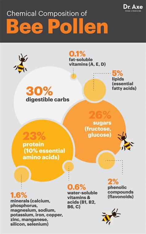 Vitamin Honey Bee Pollen bee pollen nutrition info besto
