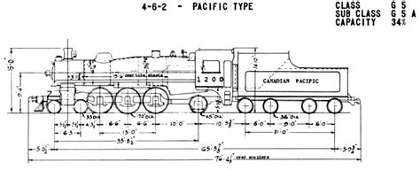 steam locomotive cab diagram engines of trains image gallery