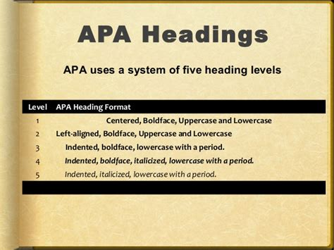 apa format justified or left aligned apa powerpoint