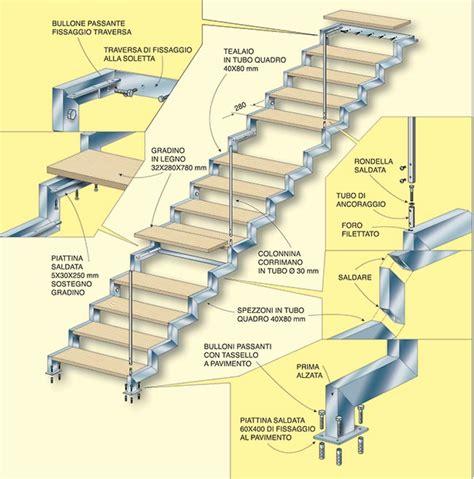progettare scale per interni scala per soppalco fai da te in acciaio bricoportale