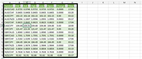 trading spreadsheet template forex trading spreadsheet template ibonosotax web fc2