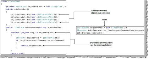 software design pattern questions design pattern interview questions part 1 autos post