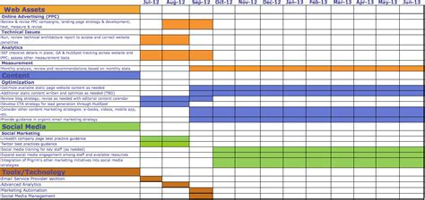 seo roadmap template plan of của digital marketing plan