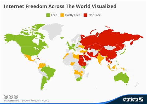 where bad are better retail across countries and companies books chart freedom across the world visualized statista