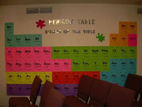 printable periodic table books of the bible 391 best fun ways to learn the books of the bible images