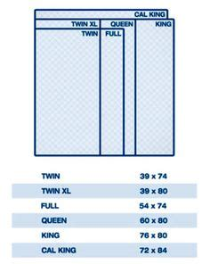bed size comparison chart 1000 ideas about bed size charts on pinterest quilts