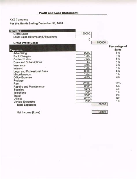 6 profit loss statement template itinerary template sample