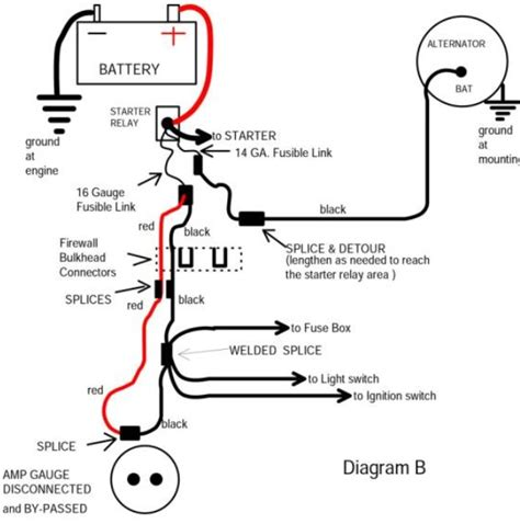 2001 harley road king wiring diagram pdf 2001 just